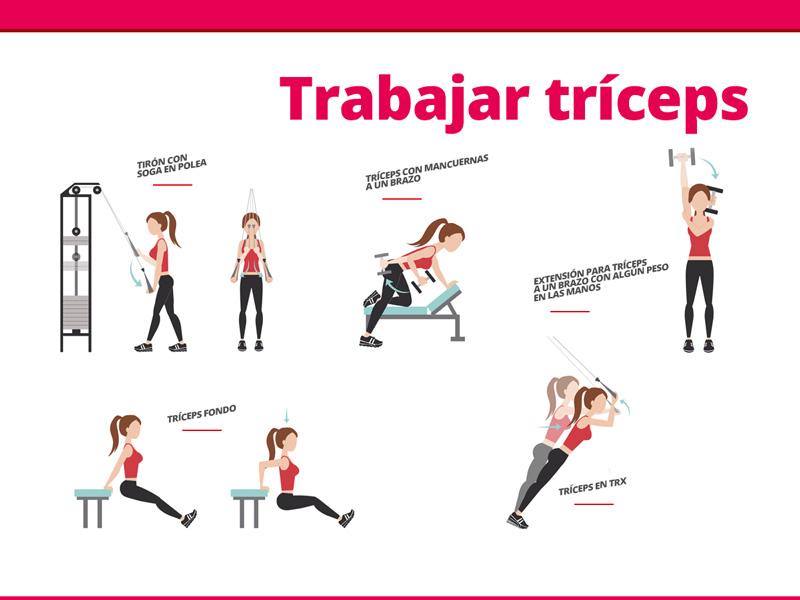 ejercicios para trabajar los triceps